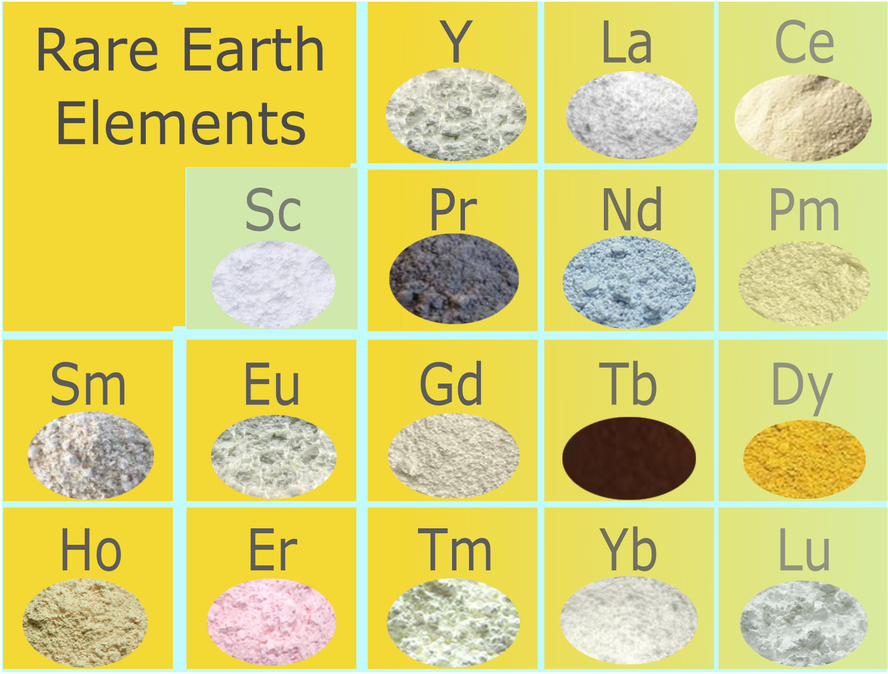 Rare earths welcome to chivine rare earth metals gamestrikefo Gallery